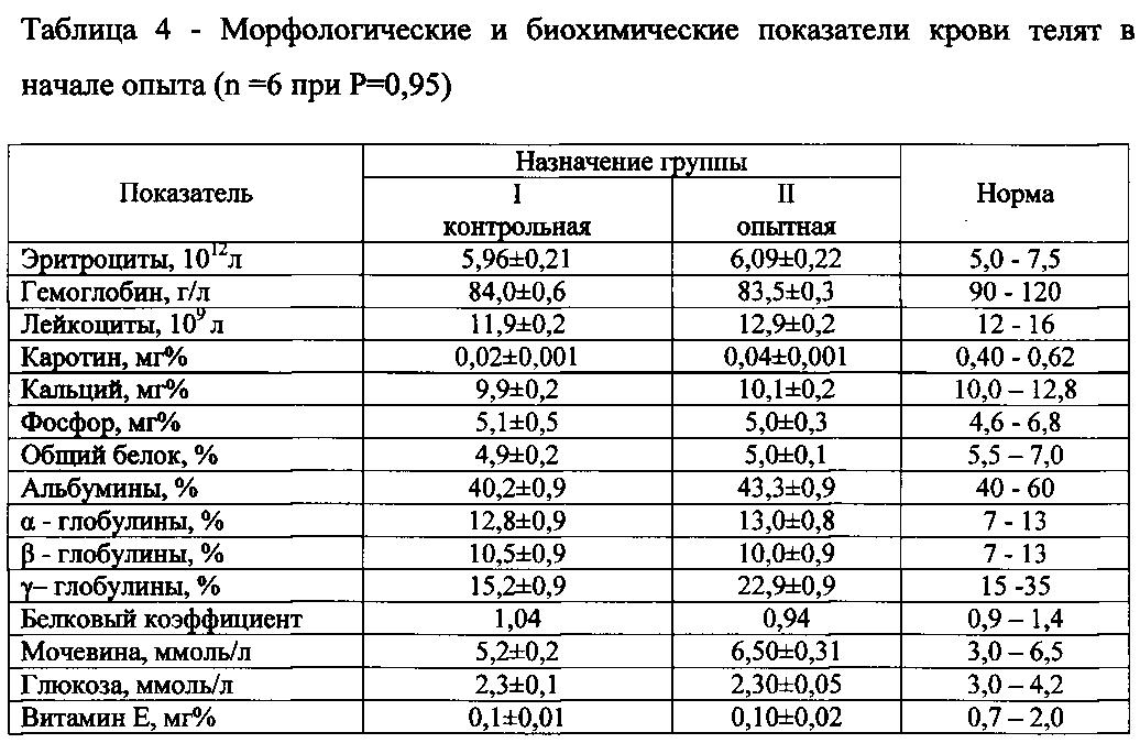 Agrionemys horsfieldi википедия