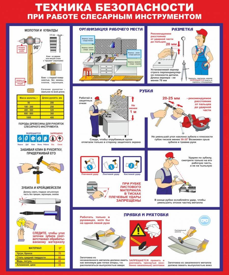 Техника безопасности при работе с радиоактивными веществами -читальный зал