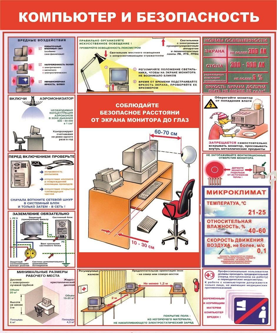 Общие требования тб и правила безопасной работы с электроприборами