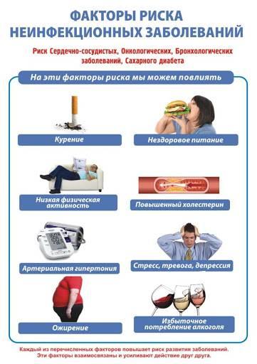 Урок 22§20. основные неинфекционные заболевания
